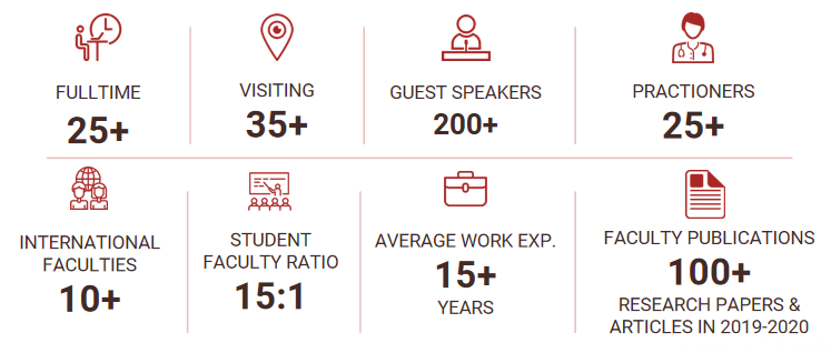 faculty-infographic